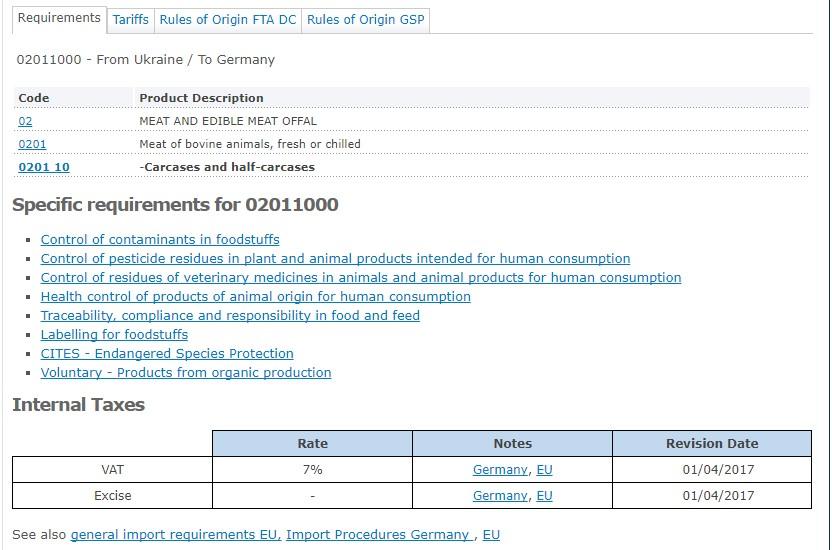 Вимоги до товару (Requirements) – з загальним описом вимог при експорті до  ЄС 3d16f29fde55f